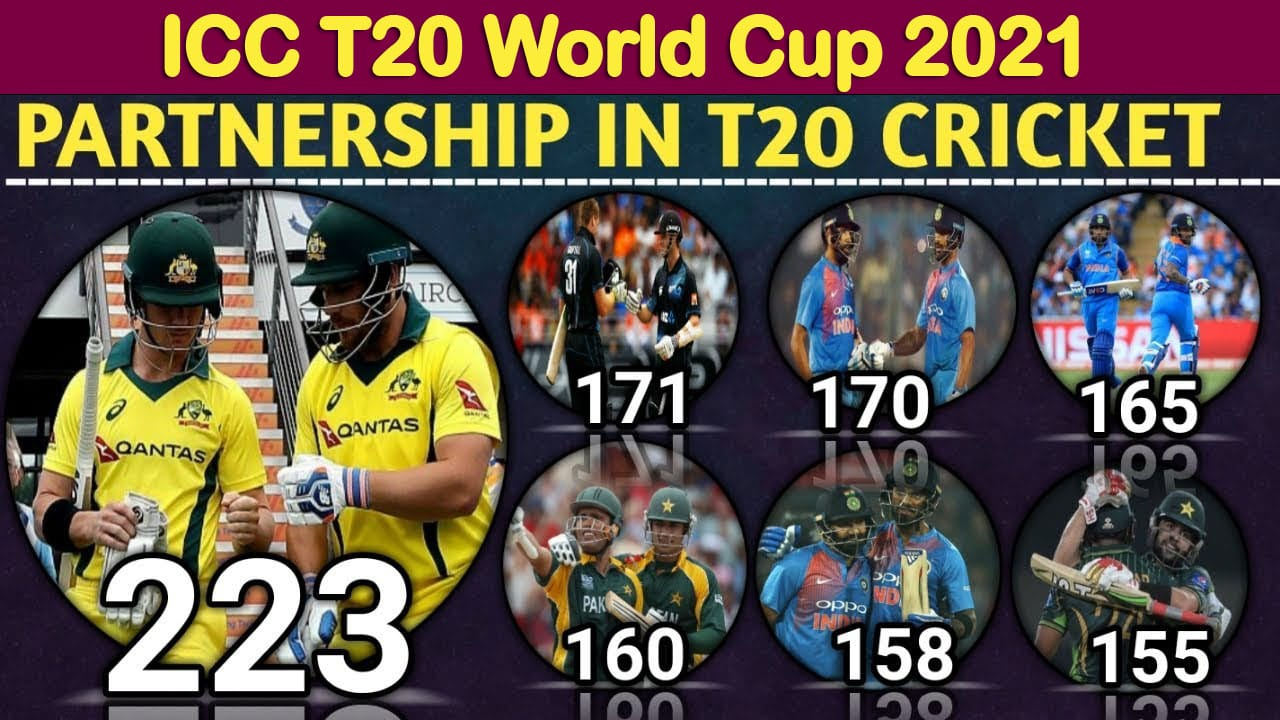 Highest Wicket Partnership in T20 World Cup International